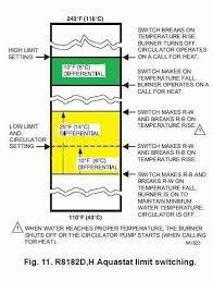 aquastat settings best high low u0026 diff settings on a heating