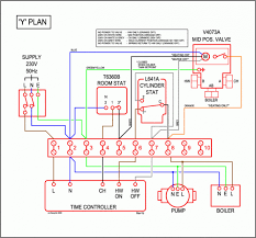 terrific central heating controls wiring diagrams pictures