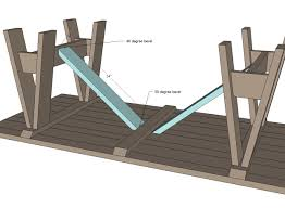 Patio Table Plans Ana White Sawhorse Outdoor Table Diy Projects