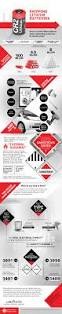 11 best infographics images on pinterest infographics safety