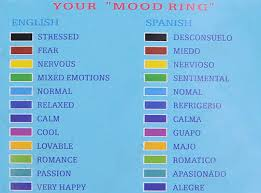 mood colors meanings color for moods widaus home design search results for mood ring