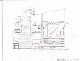 How Tall Is A Standard Bathroom Vanity Standard Bathroom Vanity Height Engaging Kitchen Creative In