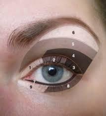 Aplikasi Eyeshadow Sariayu tip s makeup dg la tulipe s personal