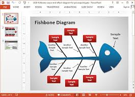 fishbone diagram template powerpoint free cpadreams info