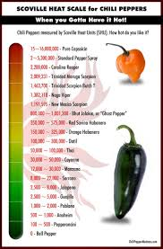 109 best chili pepper types and info images on pinterest
