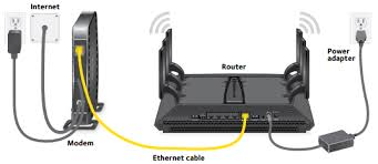 how to setup and configure your wireless router with ip how do i install my netgear router using a wireless device answer