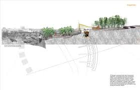 How To Draw Landscapes by How To Draw Landscape Water Articlespagemachinecom