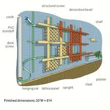 How To Build Vertical Garden - living room eye catching how to make living wall planter living