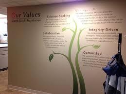 wall decals u2013 david suzuki foundation u2013 vancouver u2013 lt design