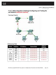 e1 ptact 11 6 1 instructor vlsm ip address computer network