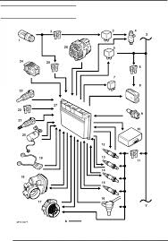 freelander td4 fuse box diagram freelander 2 fuses u2022 ohiorising org