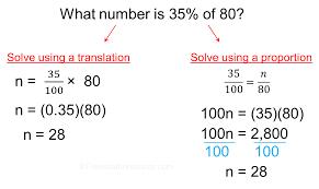 percent proportion word problems worksheet worksheets