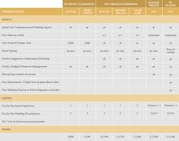 wedding planner prices wedding planner wedding planning checklist costs