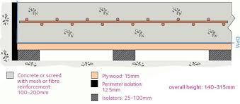floating floor thickness akioz com