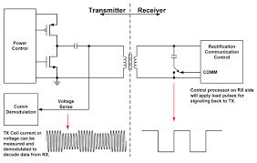 am transmitter schematic wiring diagram components