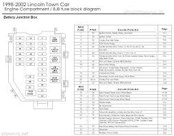1998 lincoln continental wiring diagram linkinx com