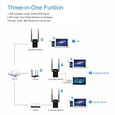 sophisticated wired home network diagram photos diagram symbol