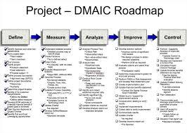 project management jira software atlassian excel risk assessment