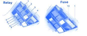 bmw r1150gs 2000 fuse box block circuit breaker diagram carfusebox
