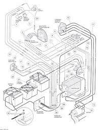 yamaha gas wiring diagram gas free download printable wiring diagrams