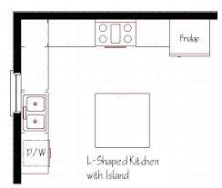 how to design kitchen cabinets layout u2013 mechanicalresearch