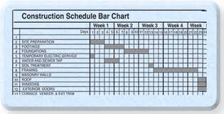 construction schedule bar chart construction schedule using excel