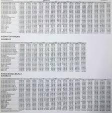 nissan finance simulasi kredit nissan gresik by jefri 0822 3432 3822 promo paling murah