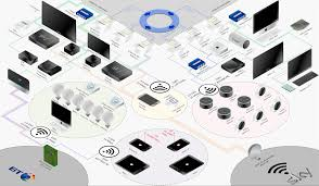 Home Network Design File Home Network Png Wikimedia Commons