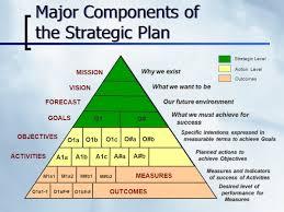 expandedstrategicplan jpg