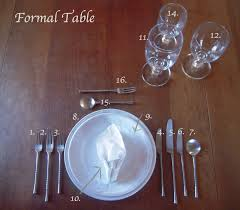 How To Set A Table Marvelously Messy How To Set A Table