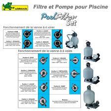 chambre sup ieure set filtre à poolfilter 400 pompe tp 50 7504642 ubbink p