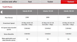 home internet plans 15 lovely pics of airtel broadband plans unlimited home plans 2014