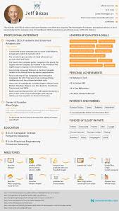Best Ceo Resume by The One Page Resume Of Amazon Ceo Jeff Bezos Infographic