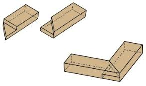 types of timber joints used in woodworking toproutertables