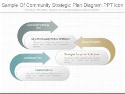sample strategic plan example of action plan primary