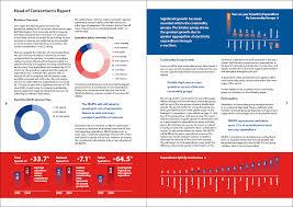 annual report cover letter non profit overall favourite ga