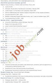 Legal Resume Template Elements Argumentative Essay Ppt Cheap Thesis Statement