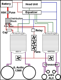 auto wiring diagrams amazing of best 25 car audio ideas on