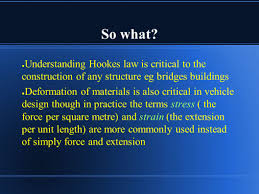 What Is In Law Unit by Force And Work You Will Learn About Force And Its Units