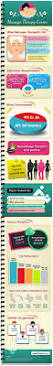best 25 career information ideas on pinterest massage therapy