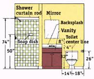 Length Of A Standard Bathtub Typical Standard Dimensions For Bathroom Fixtures Bathroom
