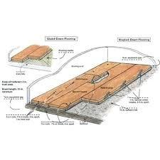 Engineered Hardwood Flooring Installation Wooden Floors Concrete Laying Hardwood Floors Stylish On