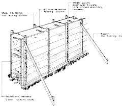 farm structures ch3 building materials concrete