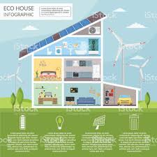 smart home concept infographic concept technology system air