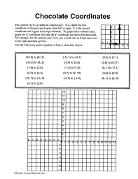 coordinate plane picture worksheets free worksheets library
