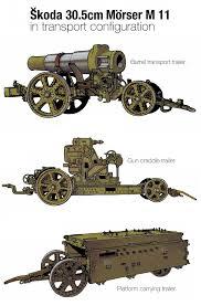 skoda siege social skoda heavy artillery plate 2 by wingsofwrath škoda děla