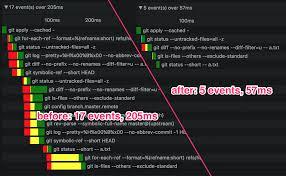 format file atom integrating git in atom github engineering