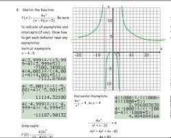 Graphing Polynomial Functions Worksheet Mhf4u Unit 2 Advanced Polynomial And Rational Functions Review