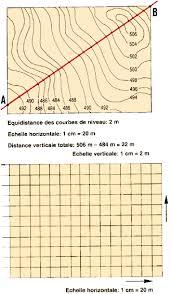 bureau d ude topographique la topographie levés topographiques