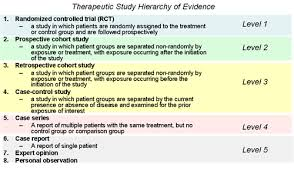 level of evidence basic science orthobullets